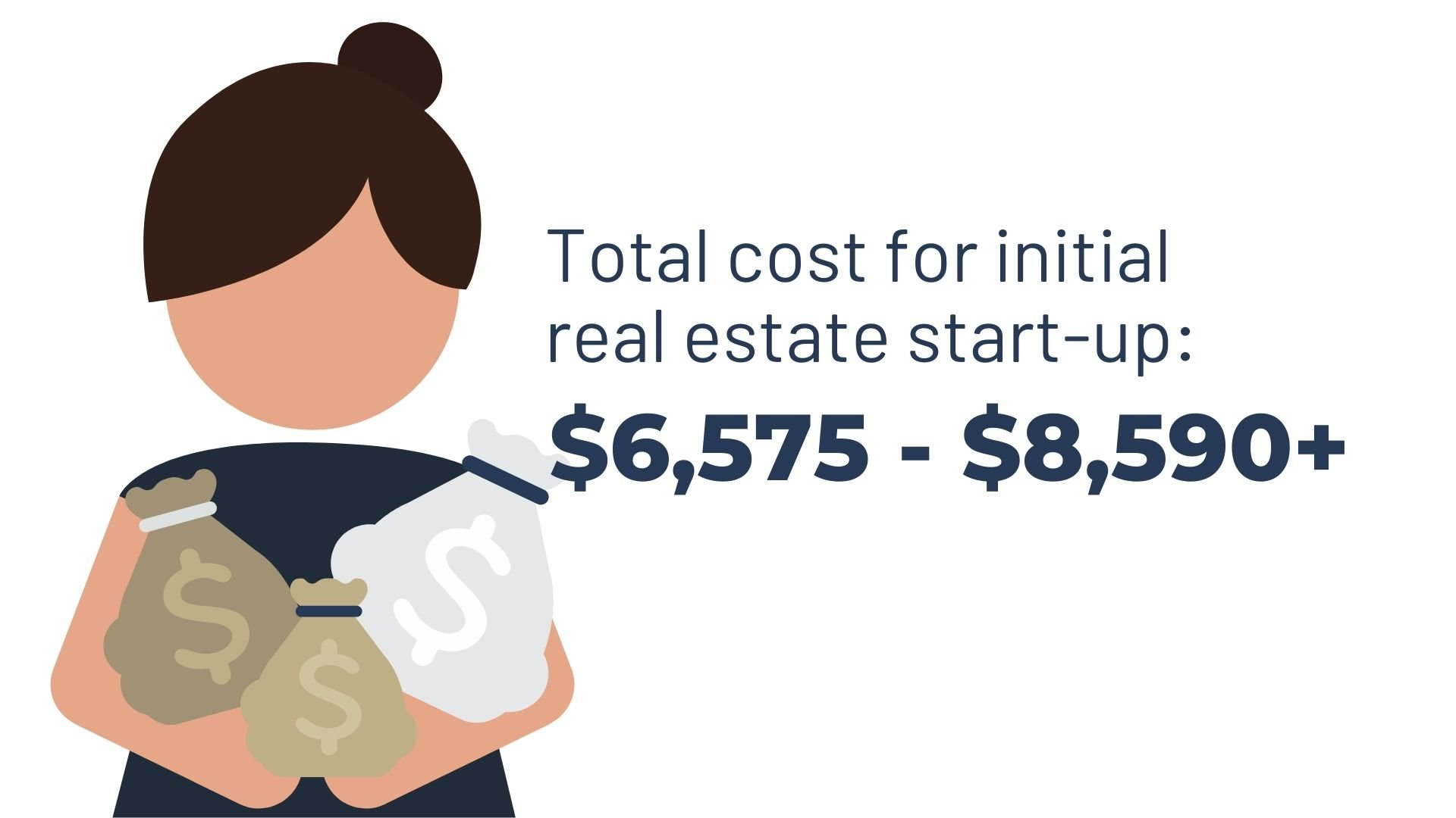 cost to be a real estate agent